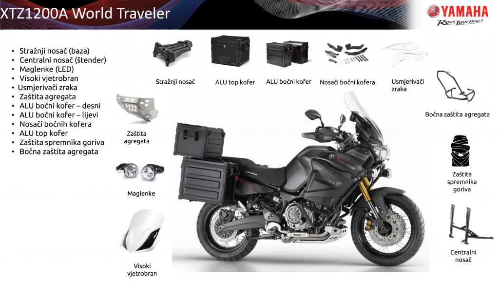 world traveler akcija